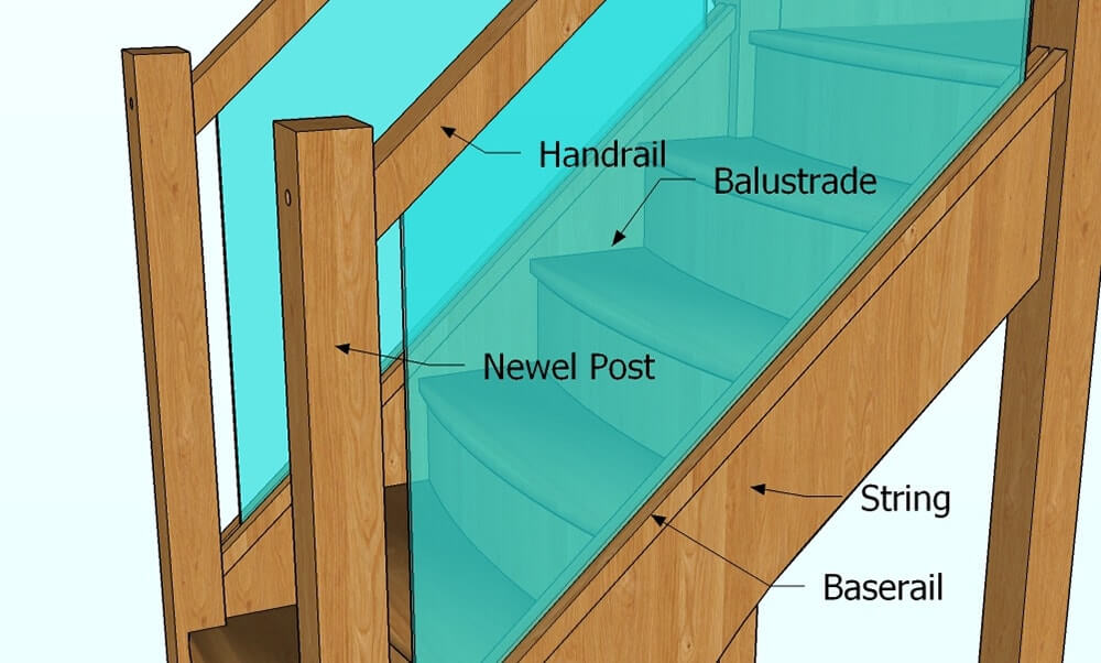 Staircase Balustrade Components